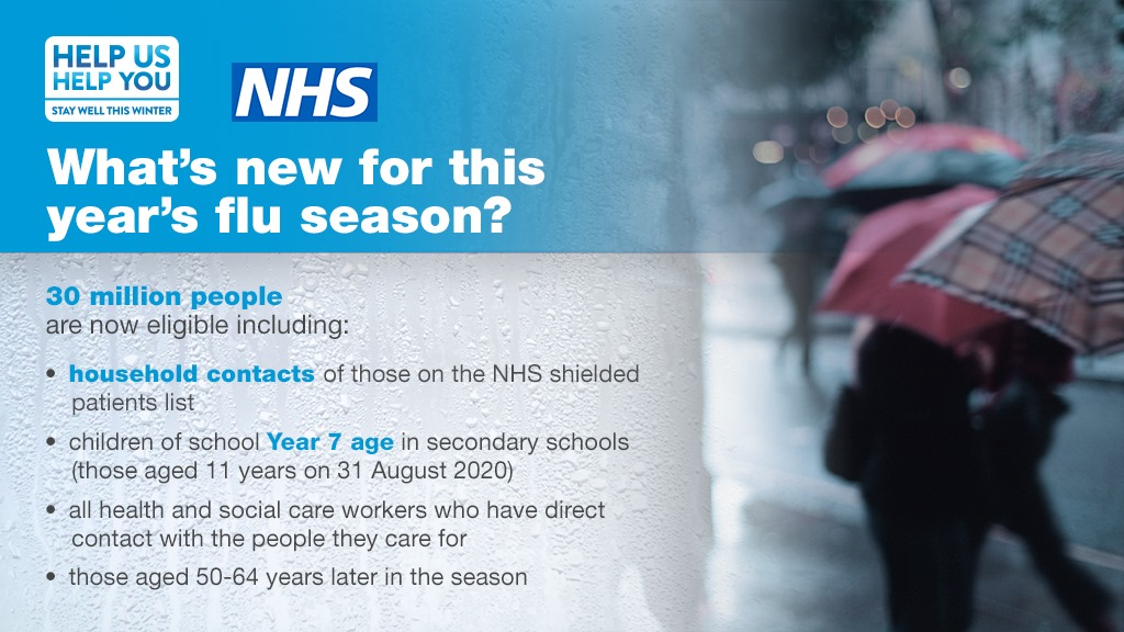 NHS flu vaccine poster