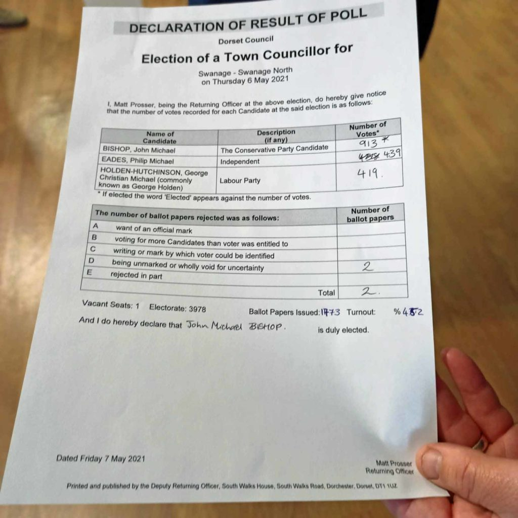 Swanage Town Council election result